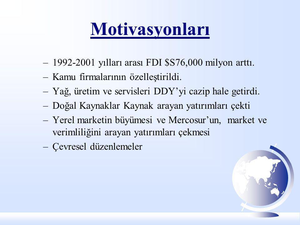 Motivasyonları 1992-2001 yılları arası FDI $S76,000 milyon arttı.
