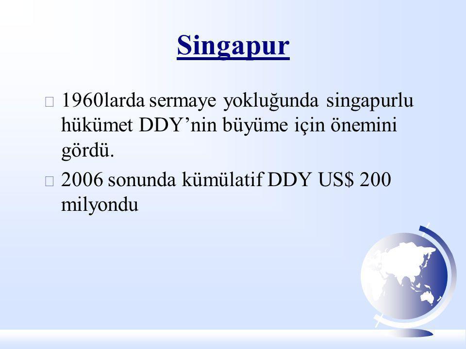 Singapur 1960larda sermaye yokluğunda singapurlu hükümet DDY'nin büyüme için önemini gördü.