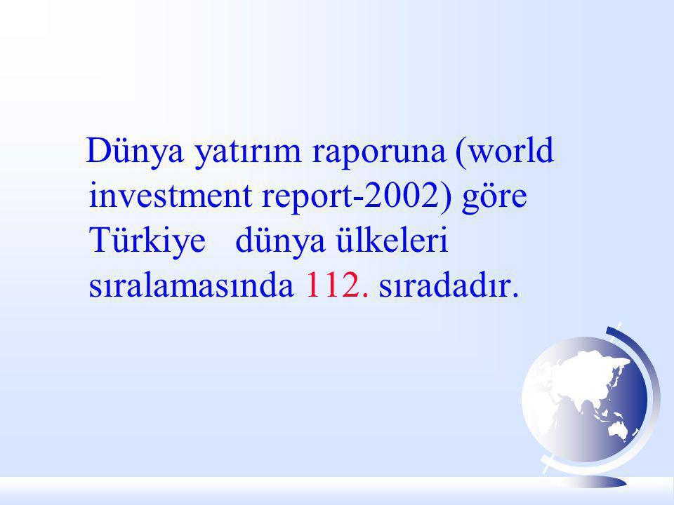 Dünya yatırım raporuna (world investment report-2002) göre Türkiye dünya ülkeleri sıralamasında 112.