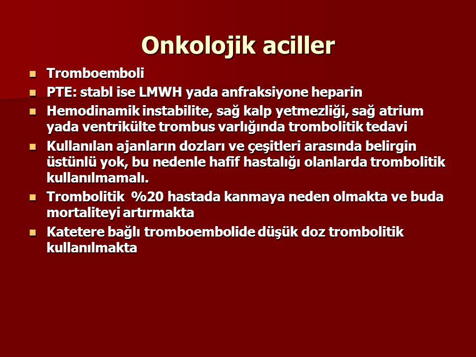 Onkolojik aciller Tromboemboli
