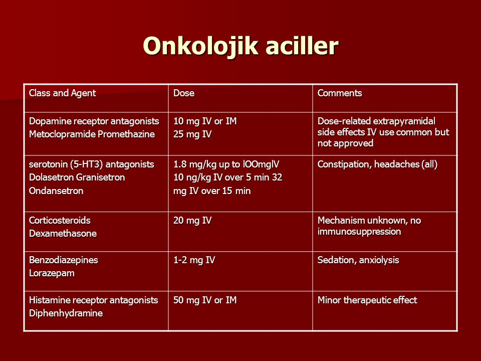 Onkolojik aciller Class and Agent Dose Comments