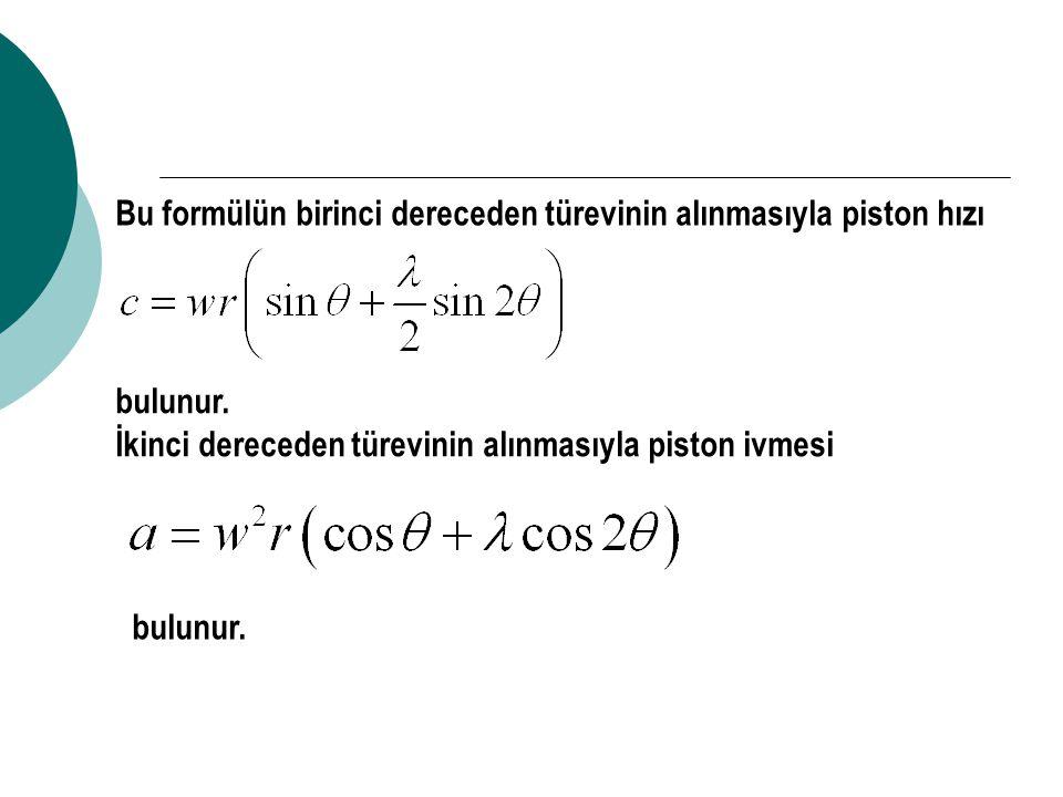 Bu formülün birinci dereceden türevinin alınmasıyla piston hızı