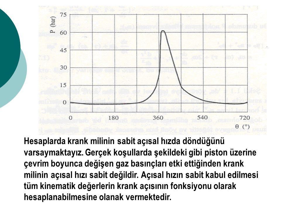 Hesaplarda krank milinin sabit açısal hızda döndüğünü varsaymaktayız