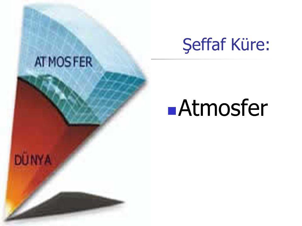 Şeffaf Küre: Atmosfer