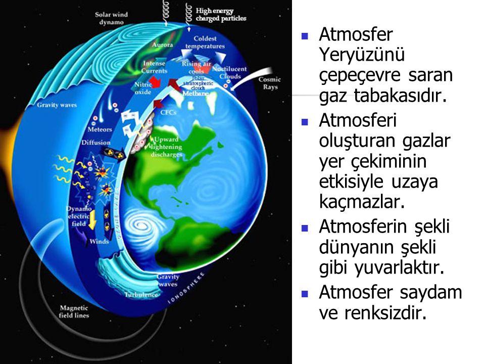 Atmosfer Yeryüzünü çepeçevre saran gaz tabakasıdır.