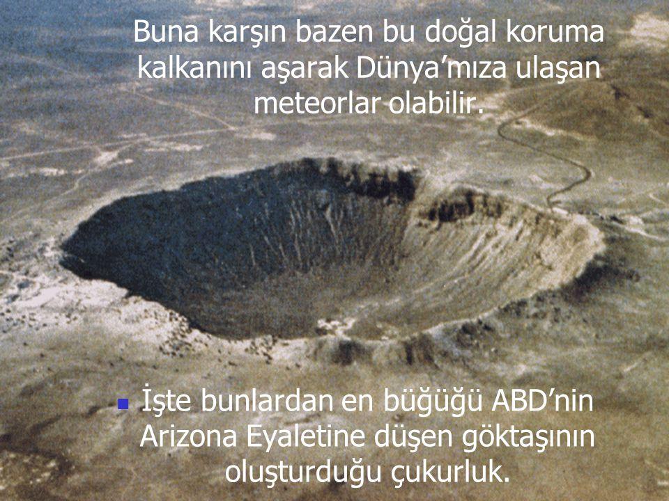 Buna karşın bazen bu doğal koruma kalkanını aşarak Dünya'mıza ulaşan meteorlar olabilir.