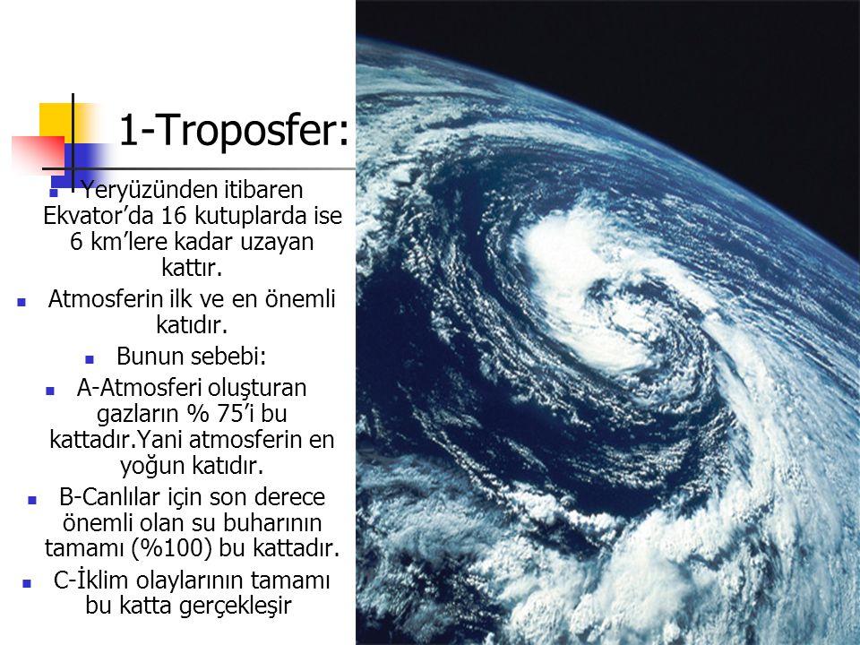1-Troposfer: Yeryüzünden itibaren Ekvator'da 16 kutuplarda ise 6 km'lere kadar uzayan kattır. Atmosferin ilk ve en önemli katıdır.