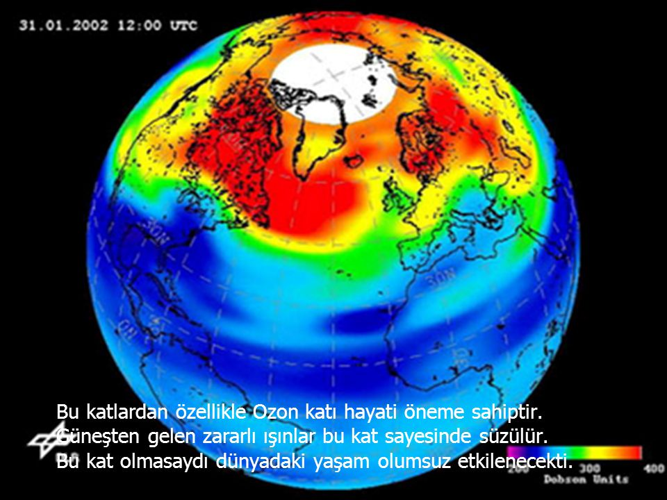 Bu katlardan özellikle Ozon katı hayati öneme sahiptir