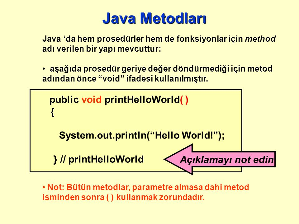 Java Metodları { System.out.println( Hello World! );