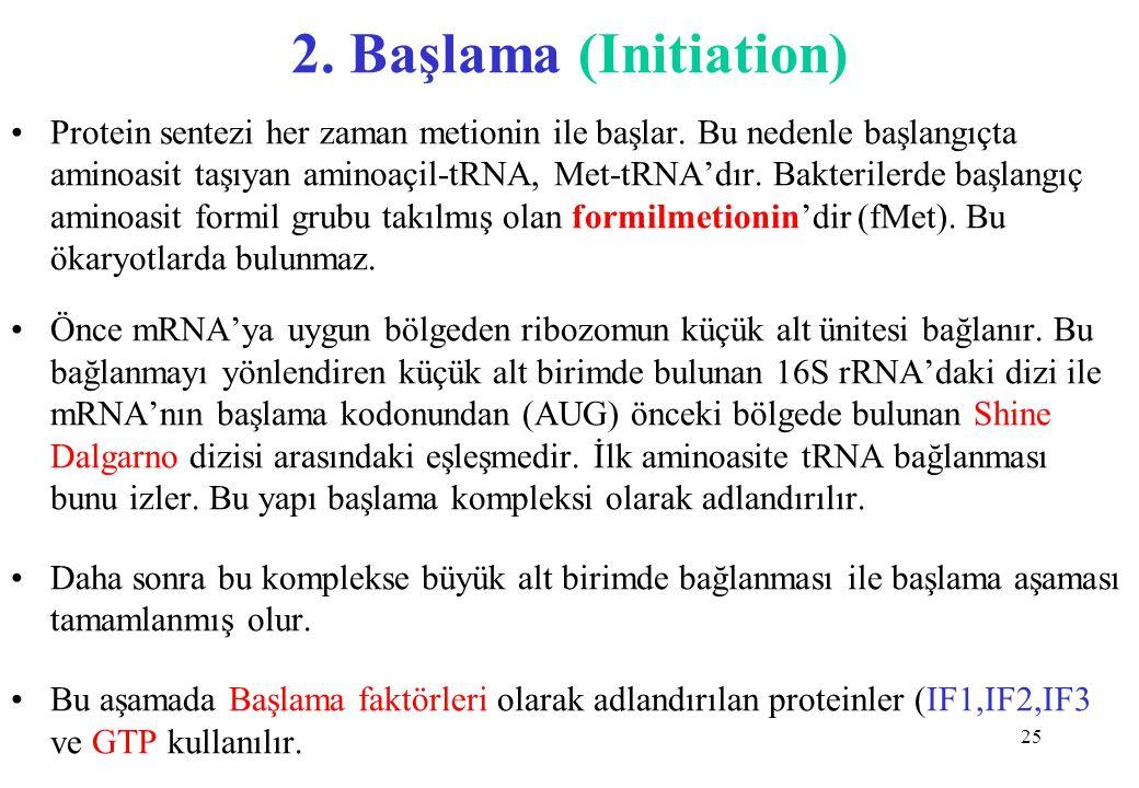 2. Başlama (Initiation)