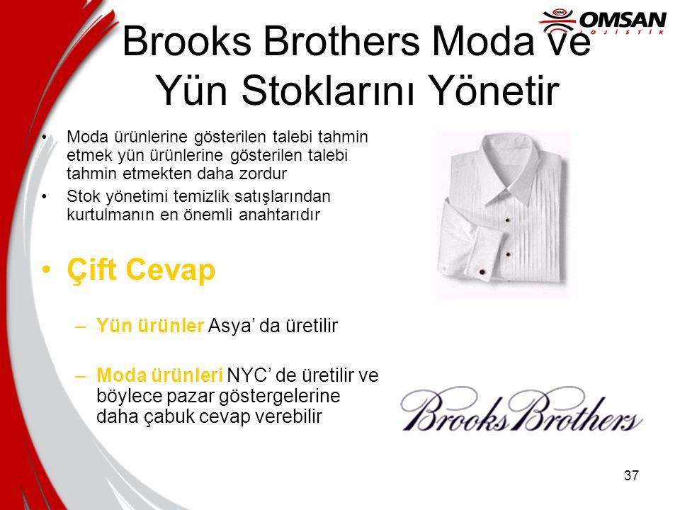 Brooks Brothers Moda ve Yün Stoklarını Yönetir