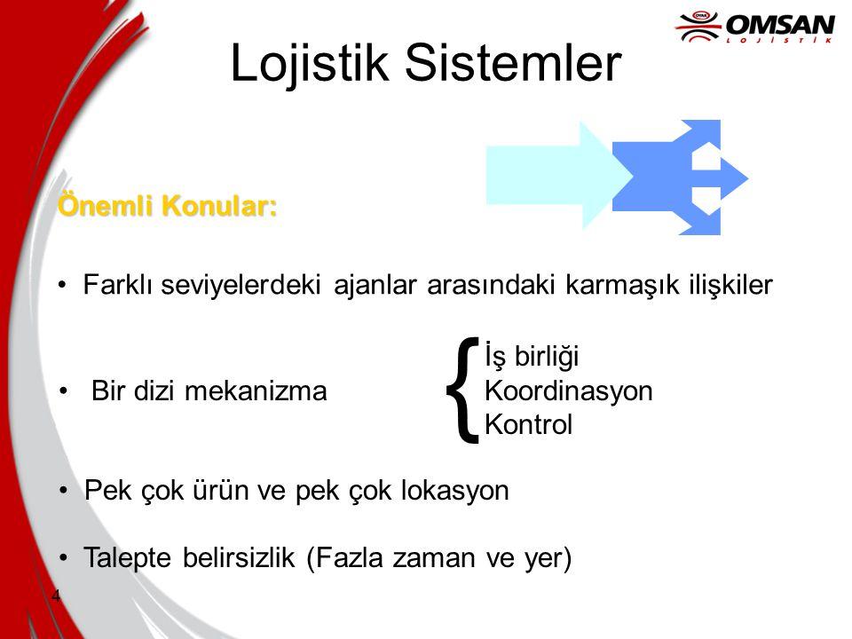 { Lojistik Sistemler Önemli Konular: