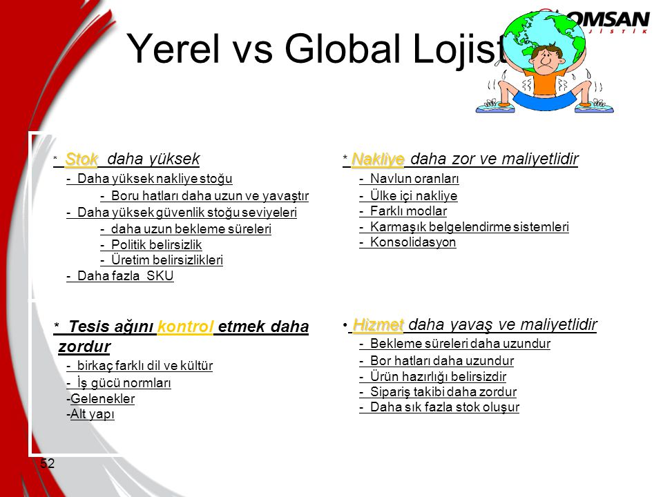 Yerel vs Global Lojistik