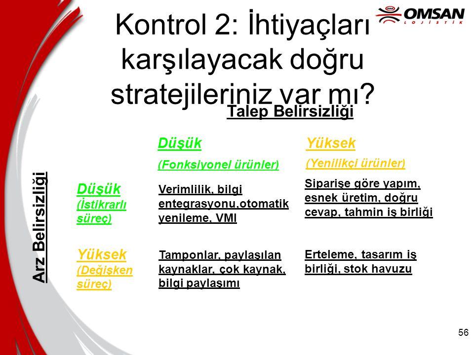 Kontrol 2: İhtiyaçları karşılayacak doğru stratejileriniz var mı