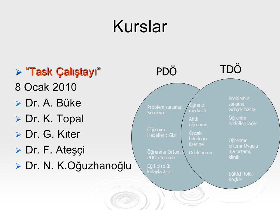 Kurslar TDÖ Task Çalıştayı 8 Ocak 2010 Dr. A. Büke Dr. K. Topal