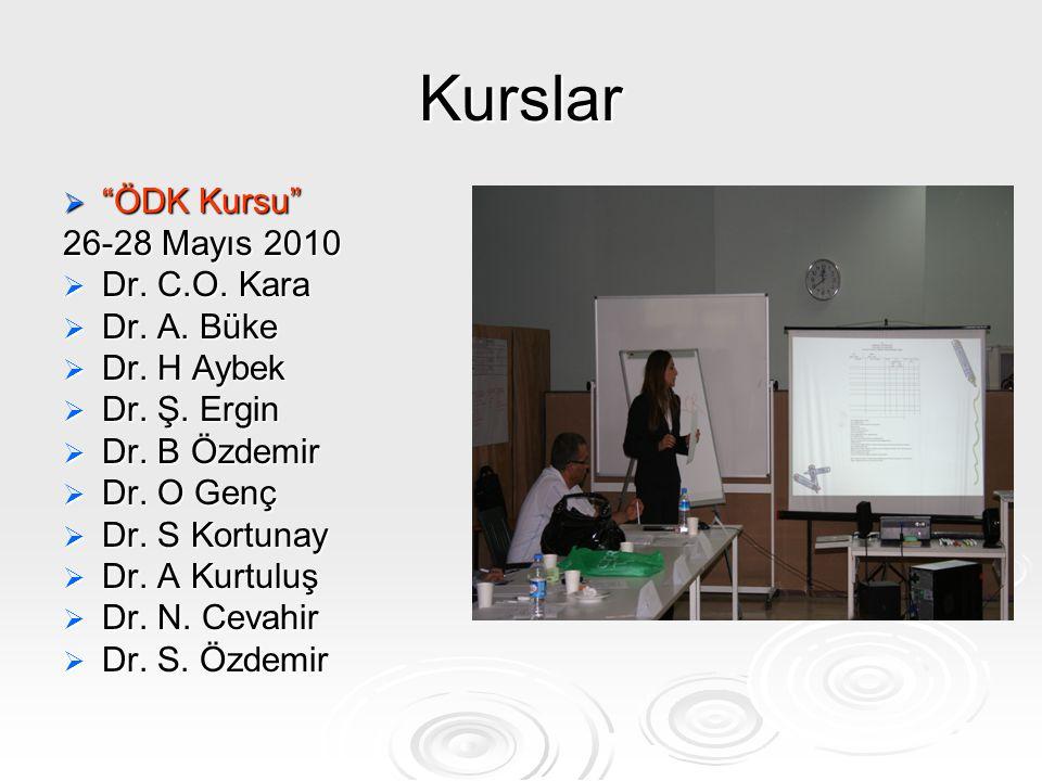 Kurslar ÖDK Kursu 26-28 Mayıs 2010 Dr. C.O. Kara Dr. A. Büke