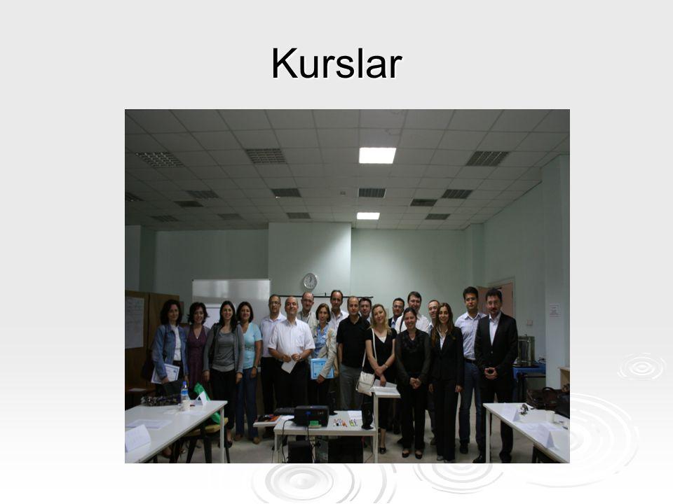 Kurslar
