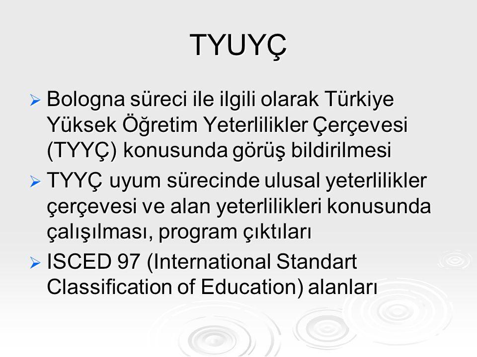 TYUYÇ Bologna süreci ile ilgili olarak Türkiye Yüksek Öğretim Yeterlilikler Çerçevesi (TYYÇ) konusunda görüş bildirilmesi.