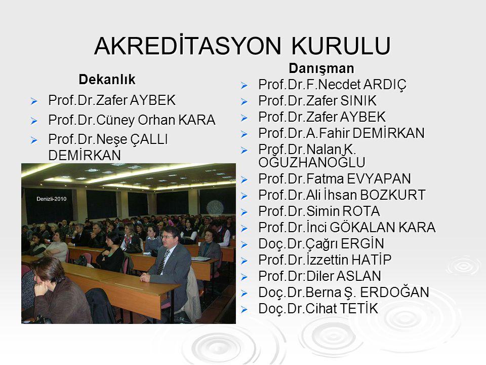 AKREDİTASYON KURULU Dekanlık Prof.Dr.F.Necdet ARDIÇ
