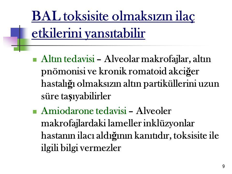 BAL toksisite olmaksızın ilaç etkilerini yansıtabilir