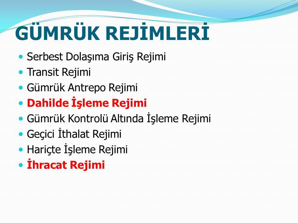 GÜMRÜK REJİMLERİ Serbest Dolaşıma Giriş Rejimi Transit Rejimi