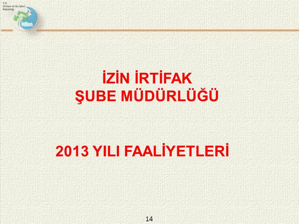 İZİN İRTİFAK ŞUBE MÜDÜRLÜĞÜ 2013 YILI FAALİYETLERİ