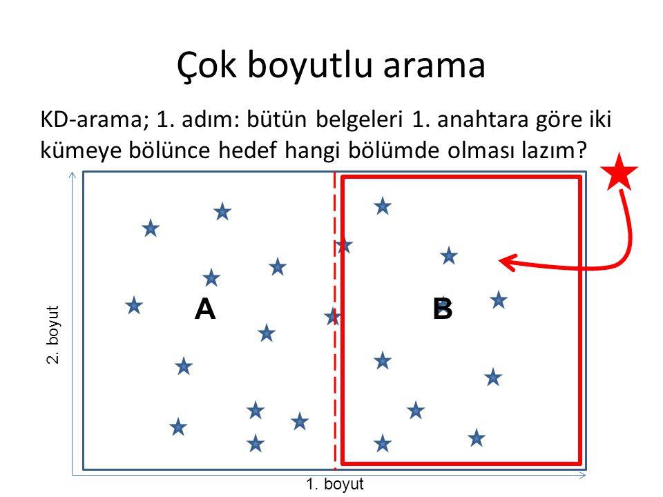 Çok boyutlu arama KD-arama; 1. adım: bütün belgeleri 1. anahtara göre iki kümeye bölünce hedef hangi bölümde olması lazım