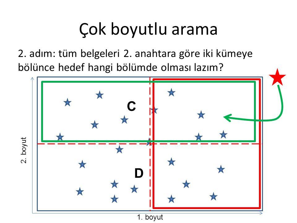 Çok boyutlu arama 2. adım: tüm belgeleri 2. anahtara göre iki kümeye bölünce hedef hangi bölümde olması lazım