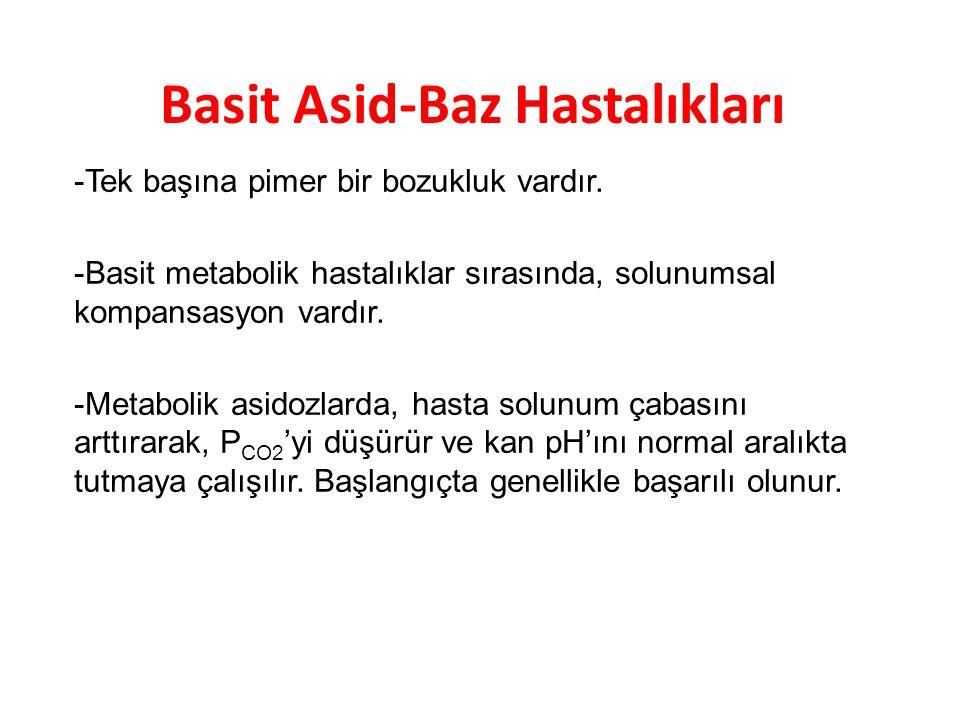 Basit Asid-Baz Hastalıkları