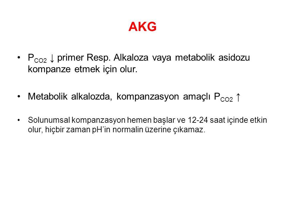 AKG PCO2 ↓ primer Resp. Alkaloza vaya metabolik asidozu kompanze etmek için olur. Metabolik alkalozda, kompanzasyon amaçlı PCO2 ↑