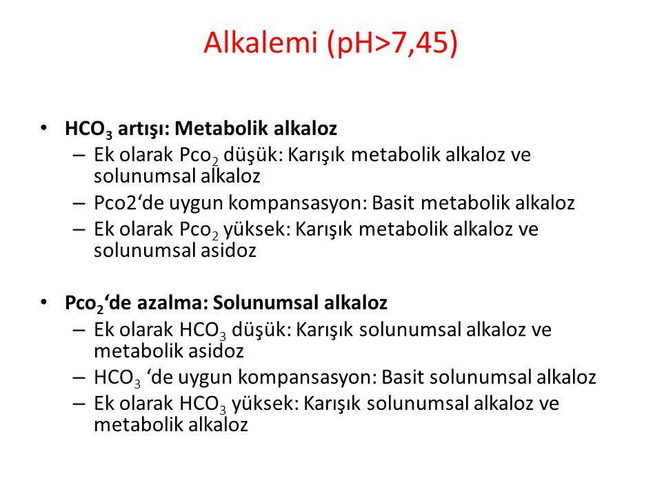 Alkalemi (pH>7,45) HCO3 artışı: Metabolik alkaloz