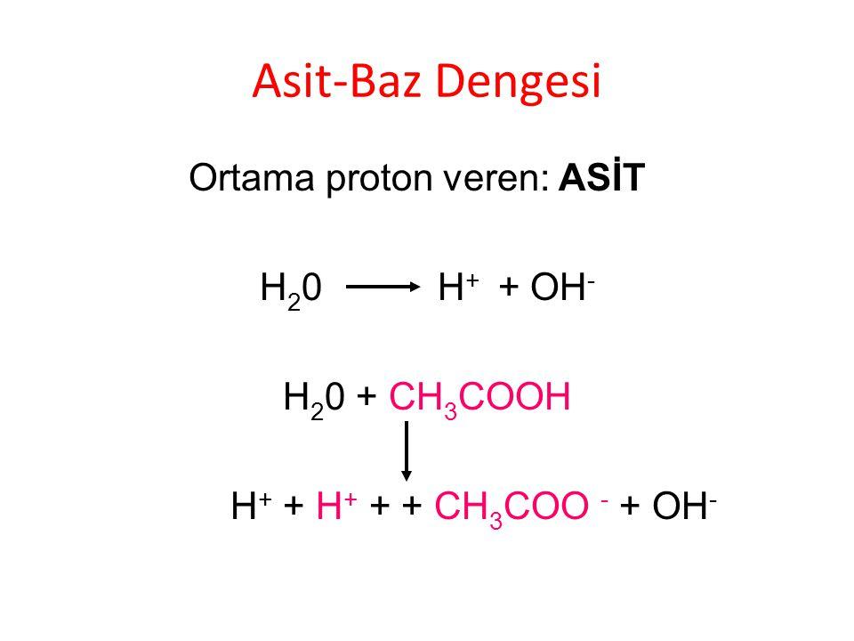 Asit-Baz Dengesi Ortama proton veren: ASİT H20 H+ + OH- H20 + CH3COOH