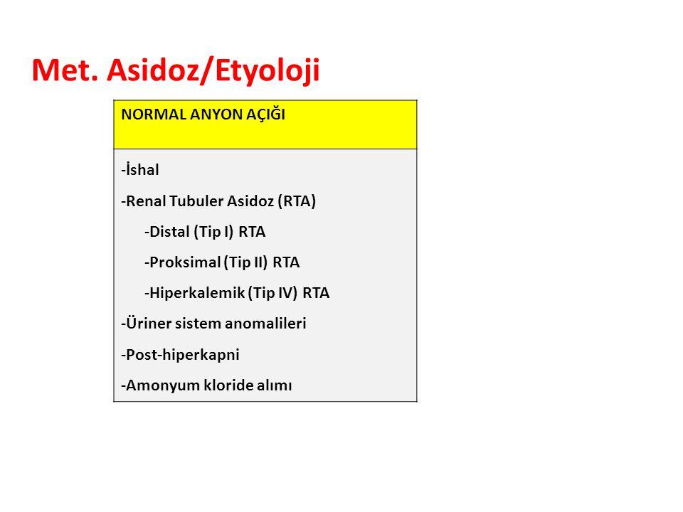 Met. Asidoz/Etyoloji NORMAL ANYON AÇIĞI -İshal