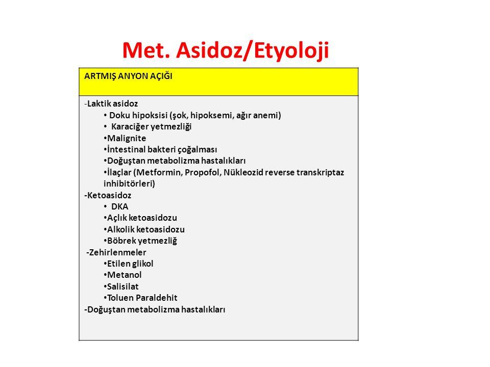 Met. Asidoz/Etyoloji ARTMIŞ ANYON AÇIĞI -Laktik asidoz