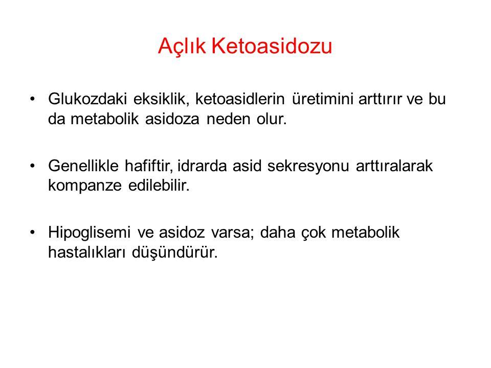 Açlık Ketoasidozu Glukozdaki eksiklik, ketoasidlerin üretimini arttırır ve bu da metabolik asidoza neden olur.