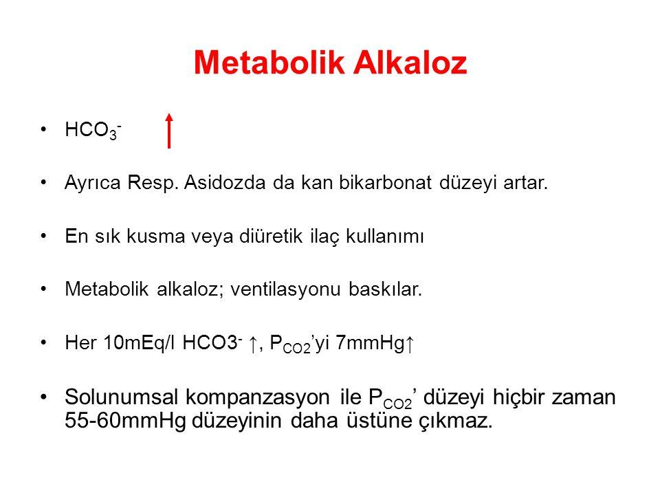 Metabolik Alkaloz HCO3- Ayrıca Resp. Asidozda da kan bikarbonat düzeyi artar. En sık kusma veya diüretik ilaç kullanımı.
