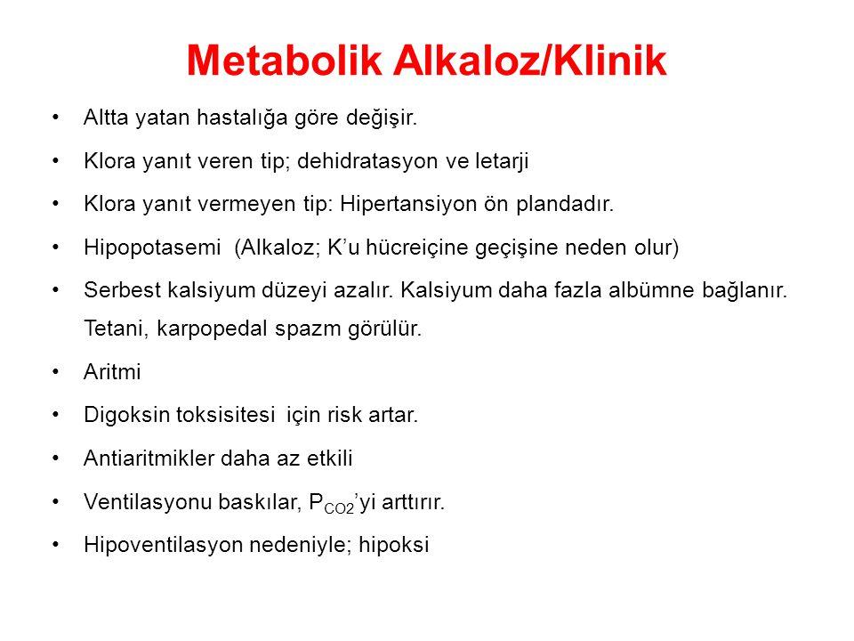 Metabolik Alkaloz/Klinik