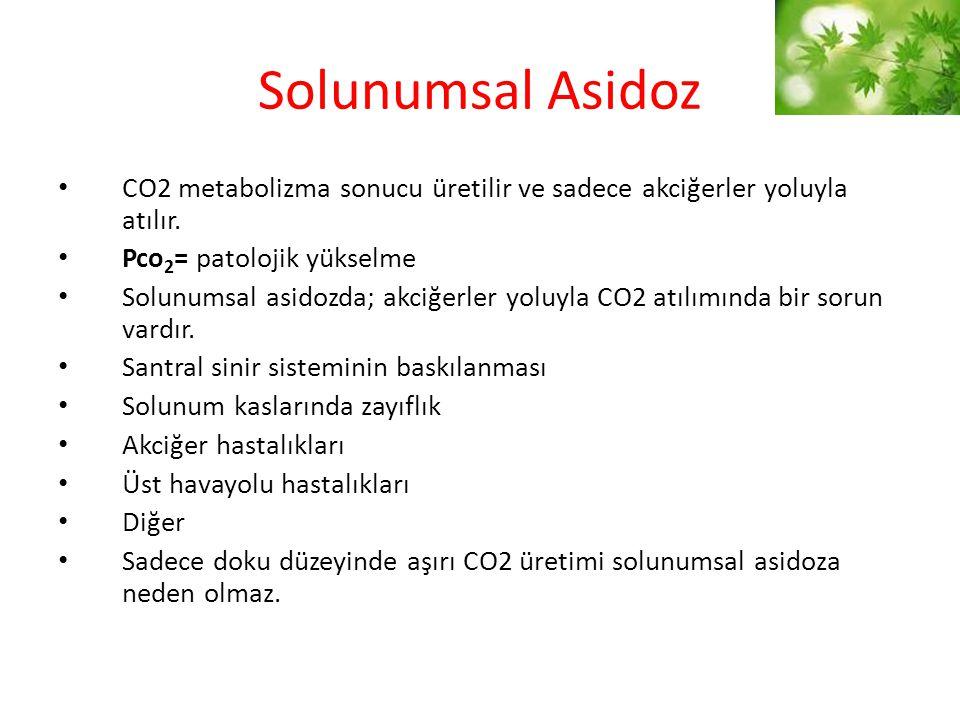 Solunumsal Asidoz CO2 metabolizma sonucu üretilir ve sadece akciğerler yoluyla atılır. Pco2= patolojik yükselme.