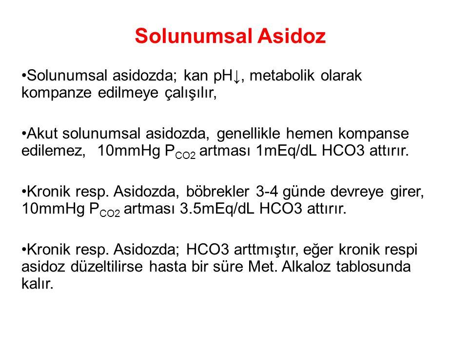 Solunumsal Asidoz Solunumsal asidozda; kan pH↓, metabolik olarak kompanze edilmeye çalışılır,