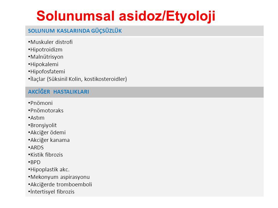 Solunumsal asidoz/Etyoloji