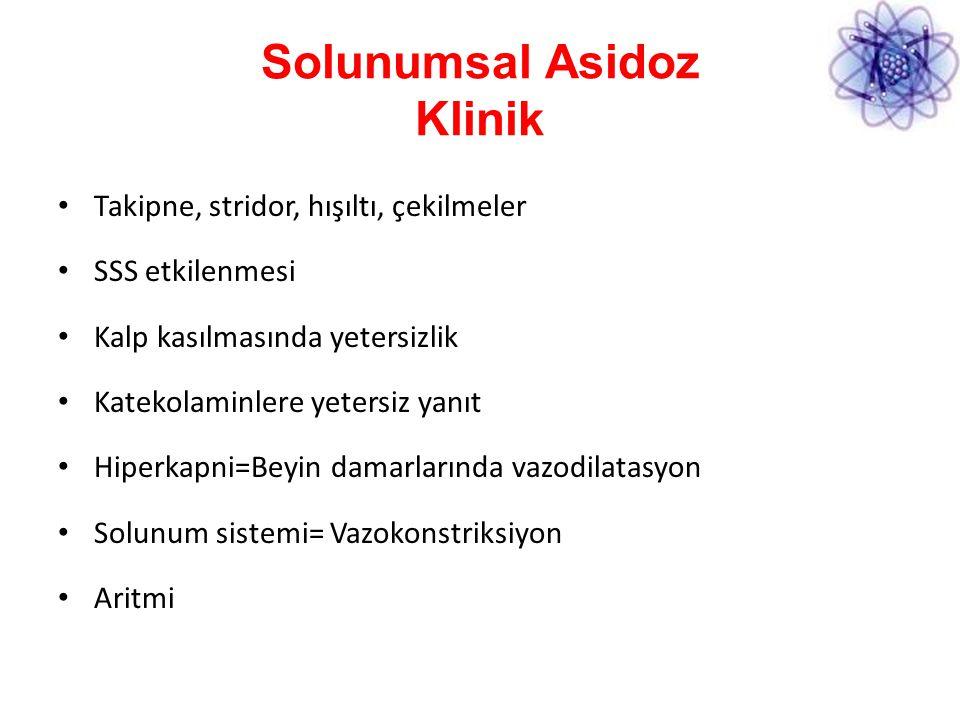 Solunumsal Asidoz Klinik
