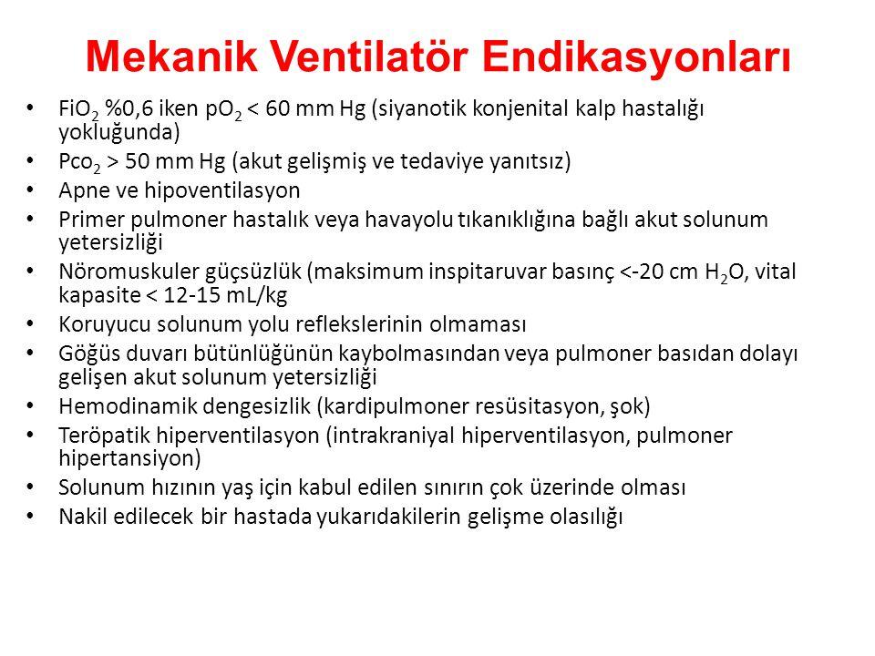 Mekanik Ventilatör Endikasyonları