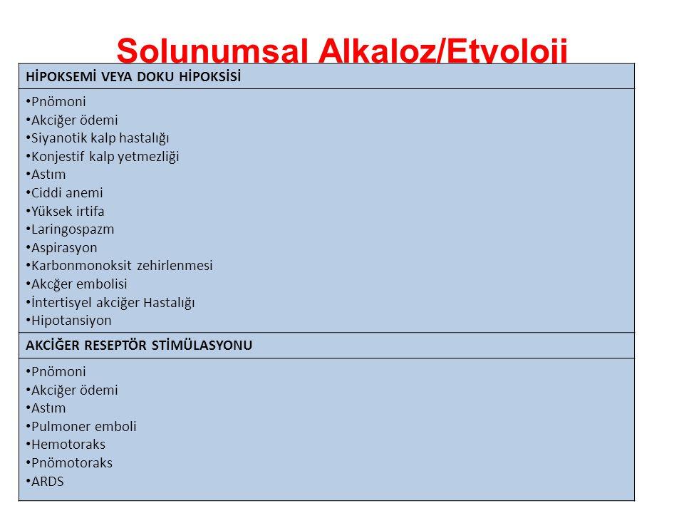 Solunumsal Alkaloz/Etyoloji