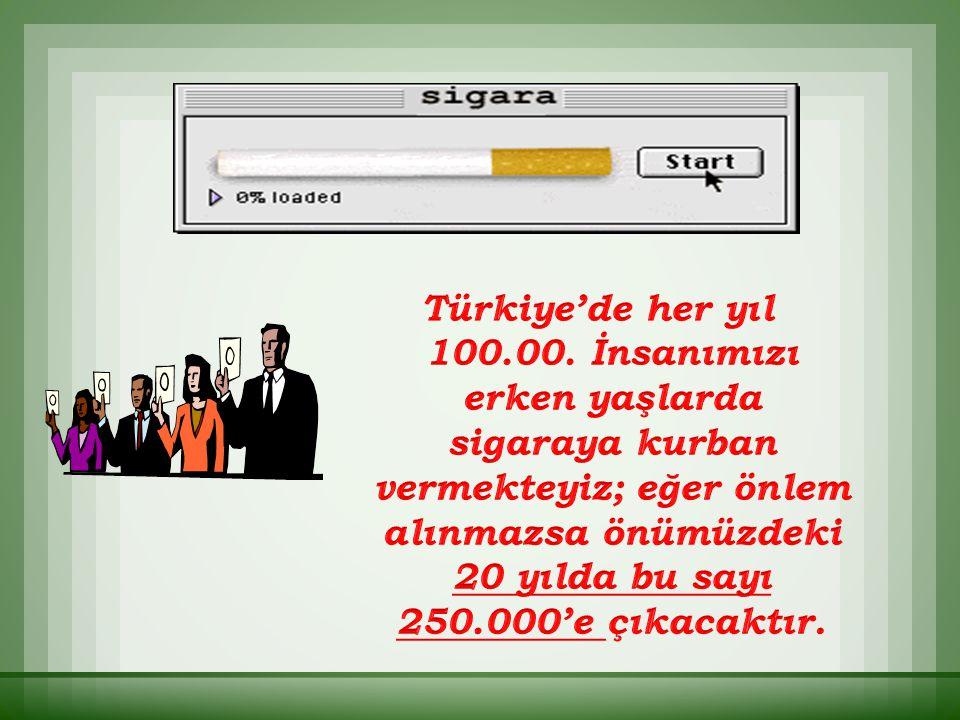 Türkiye'de her yıl 100.00.