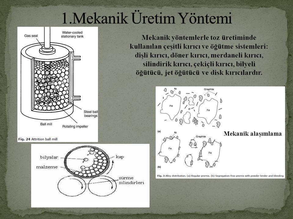 1.Mekanik Üretim Yöntemi