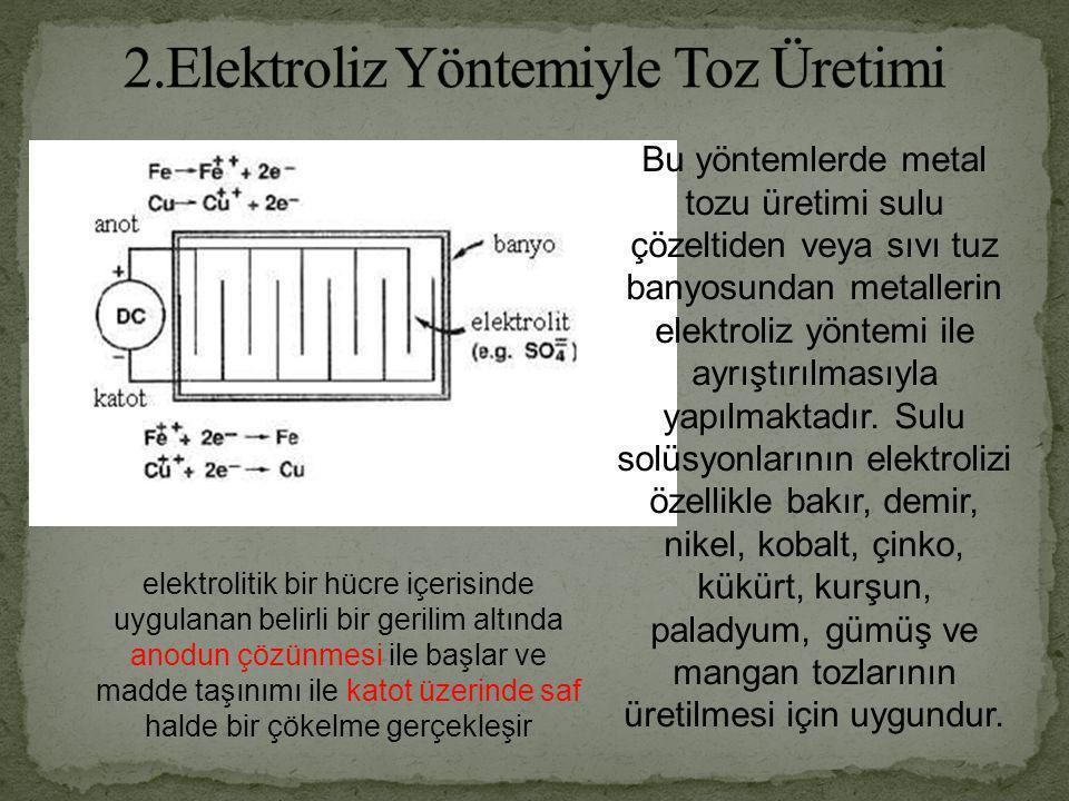 2.Elektroliz Yöntemiyle Toz Üretimi