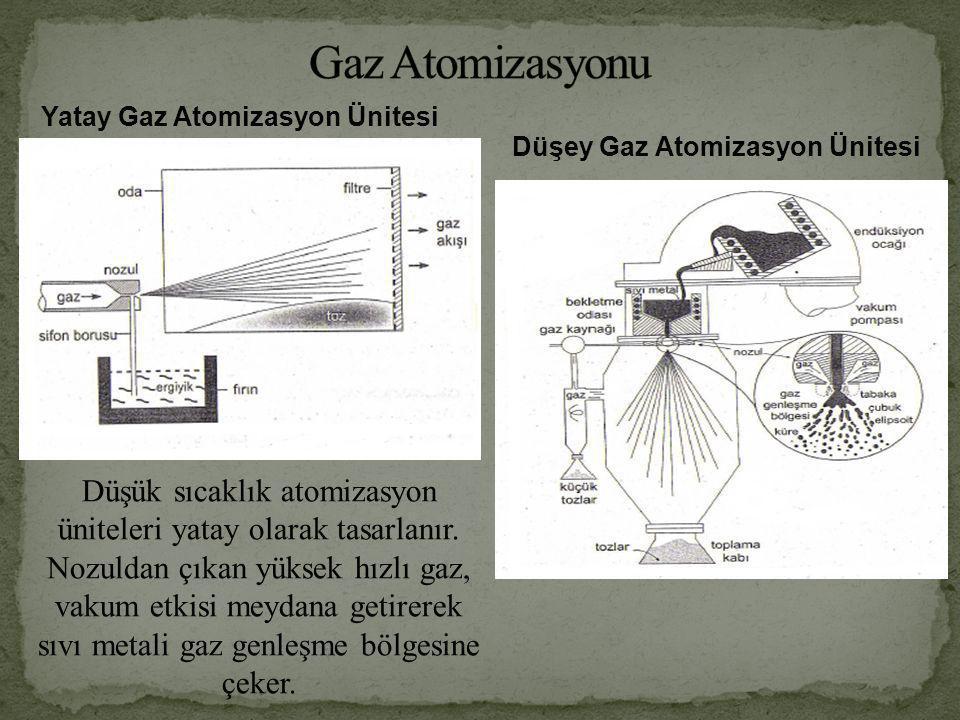 Yatay Gaz Atomizasyon Ünitesi Düşey Gaz Atomizasyon Ünitesi