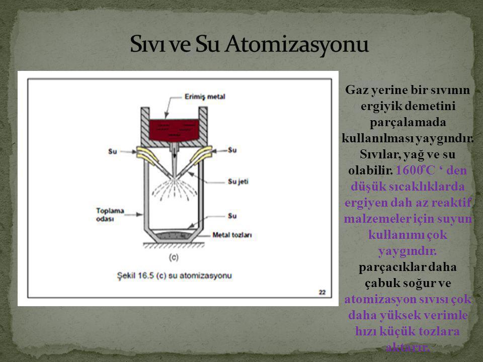 Sıvı ve Su Atomizasyonu