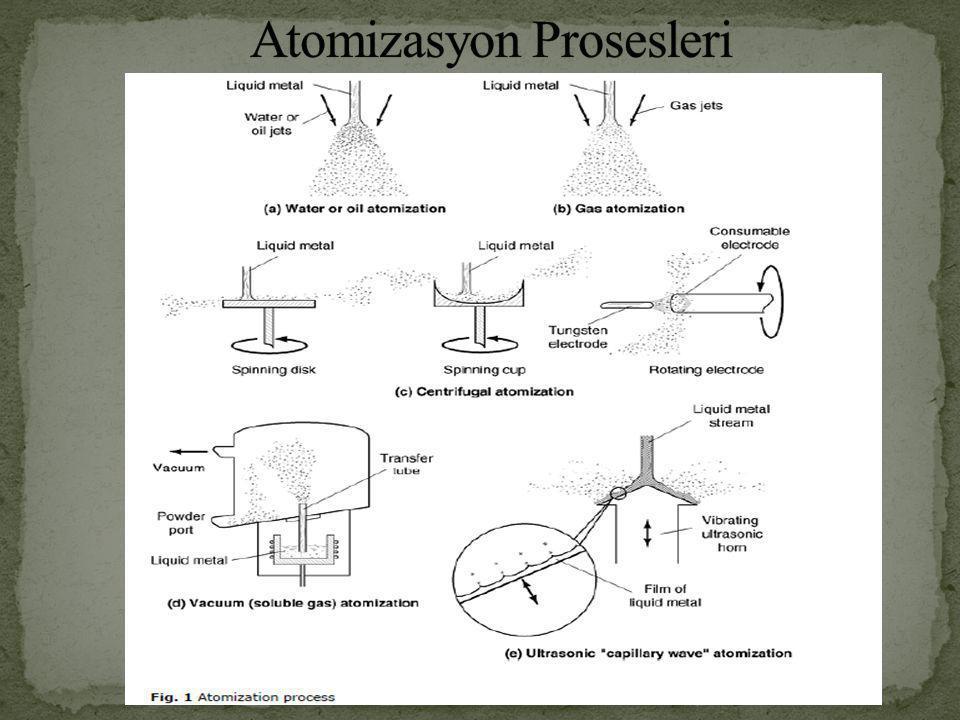 Atomizasyon Prosesleri