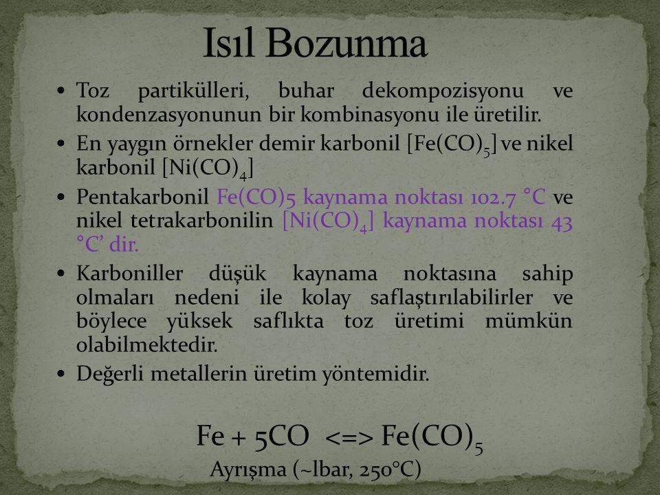 Isıl Bozunma Toz partikülleri, buhar dekompozisyonu ve kondenzasyonunun bir kombinasyonu ile üretilir.
